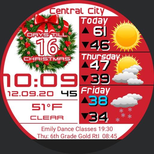Christmas Wreath Forecast