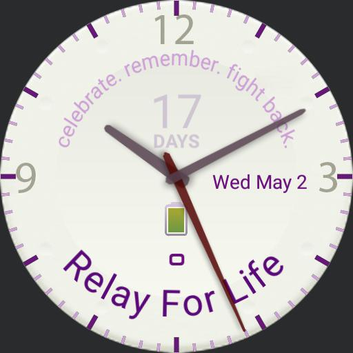 Time to Relay