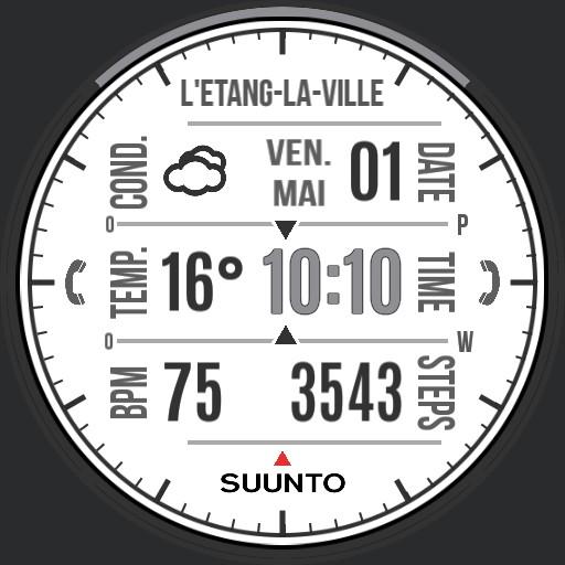 Benolf Ticwatch S multiface II
