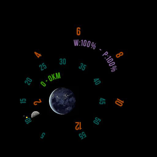 Orbital U