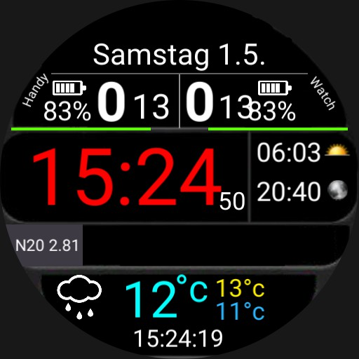 Weather Check - km - 2.81 N20
