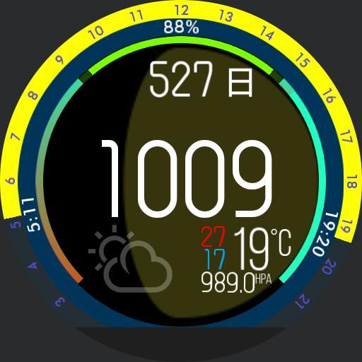 yokuwakaranai watch