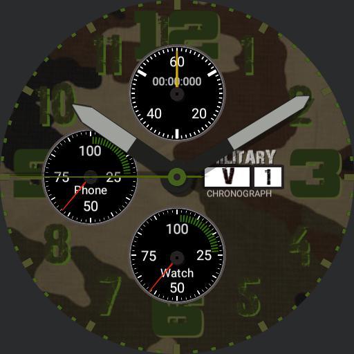 Military mintaval