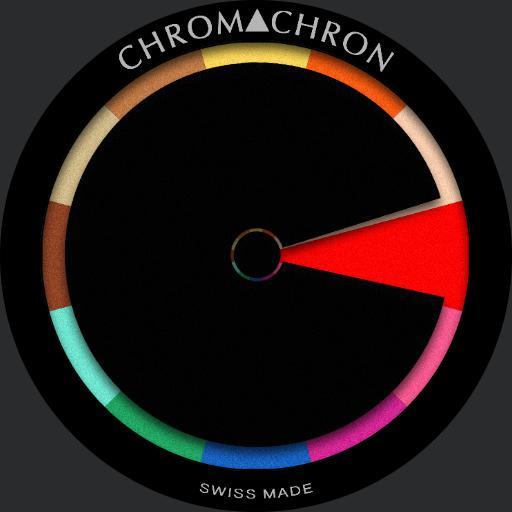 Harlan Chromachron