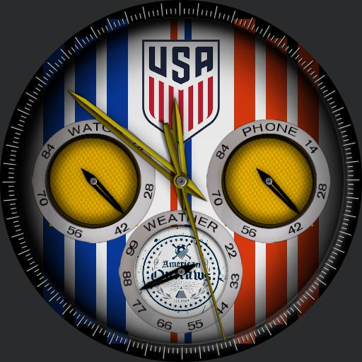 US Soccer Gold Cup