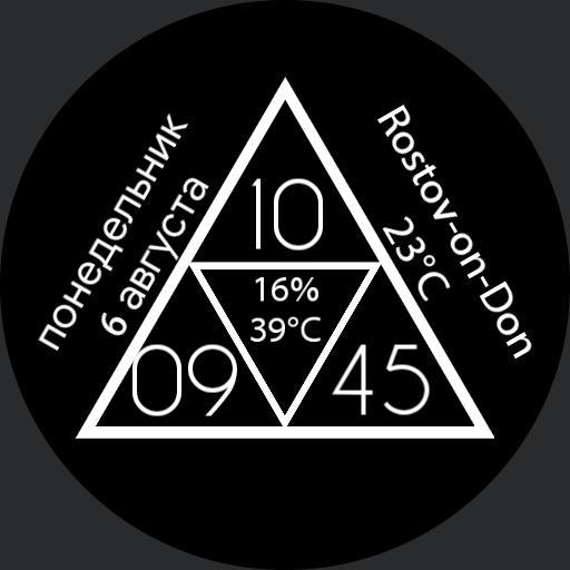 OLED Triangles