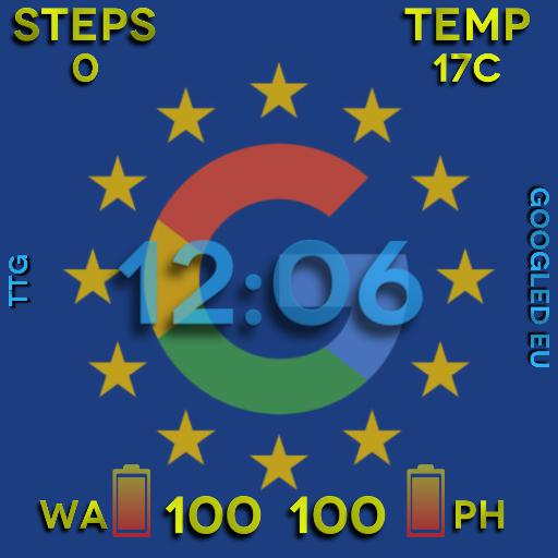 TTG Googled EU