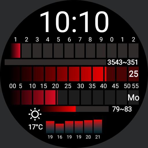 SNORK Digital telemetry 3.2