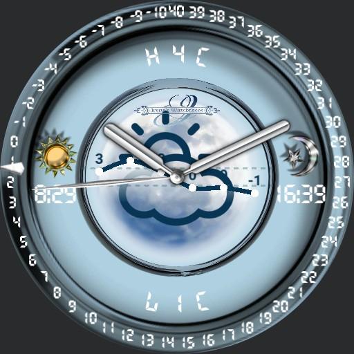 Wetterwatch manueller Dim.