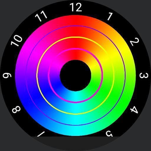 HSV clock