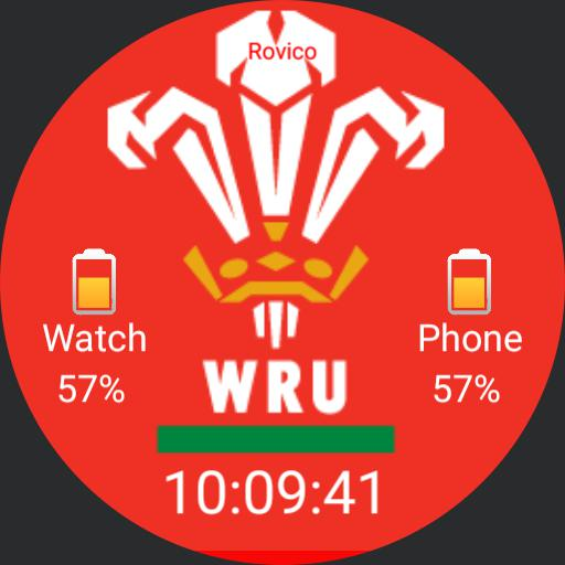 Rovico Wales Rugby Union