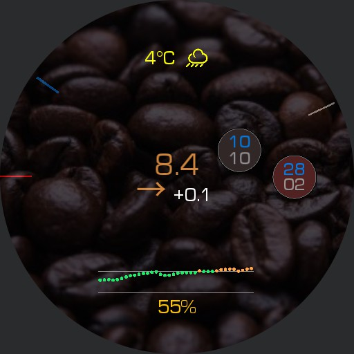 Graph test xDrip BG Coffee