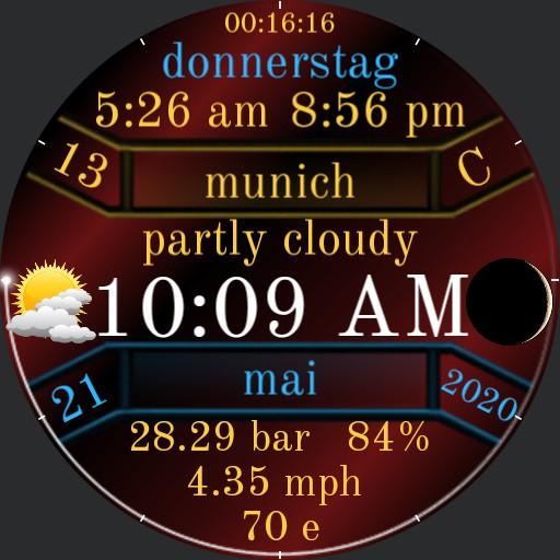 weather 20.5