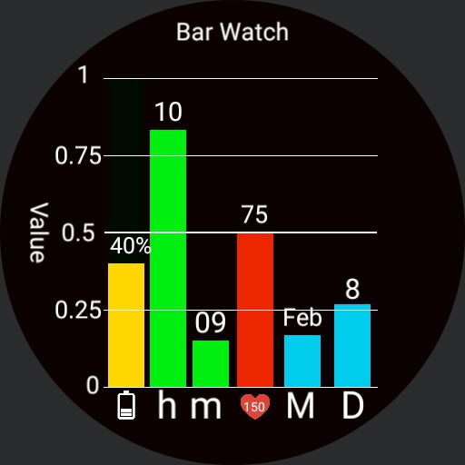 Bar Graph Watch