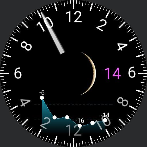 one hand, 24 hanalog, moon, weather forecast, day