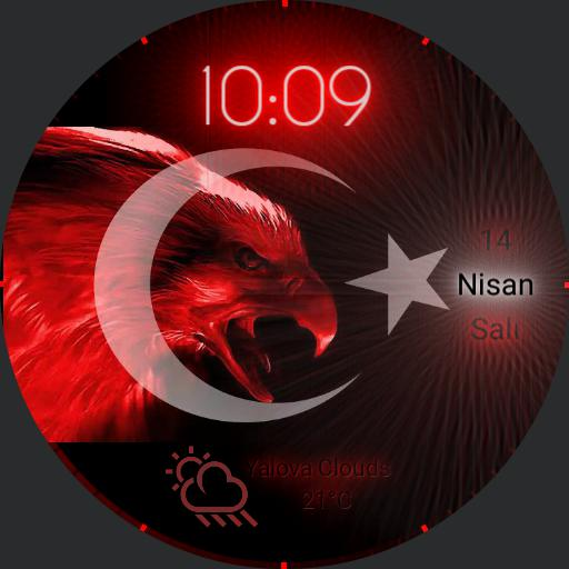 Turkiye Watch