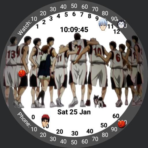 the Seirin basketball team