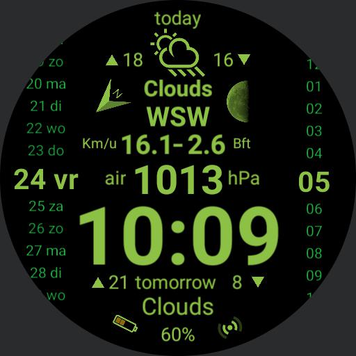weather today 2