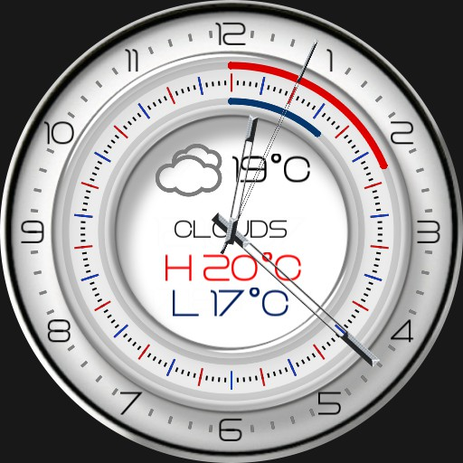 Weather with Windspeedometer 2S.Rotation