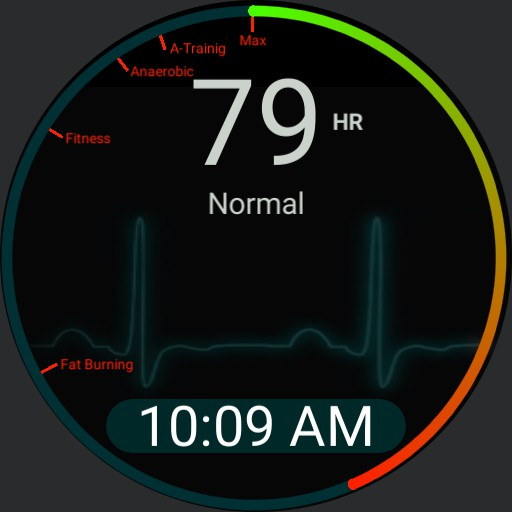 Heart Rate Stages
