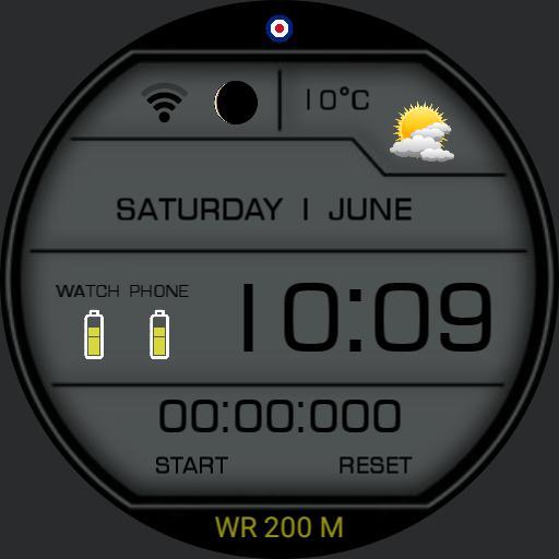 RAF Digital