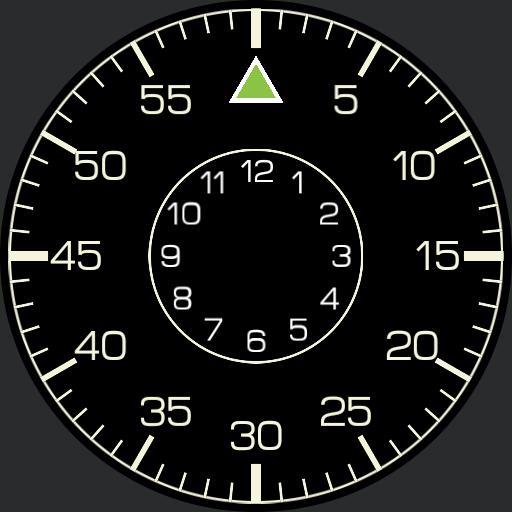 Luftwaffe classic