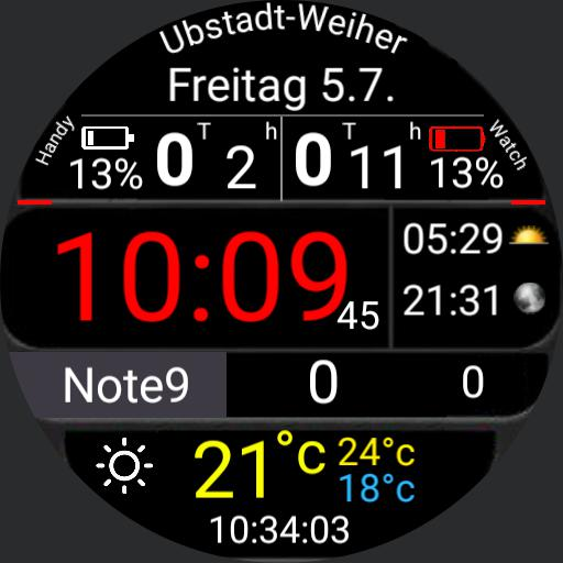 Weather Check - km - 2.64 N9