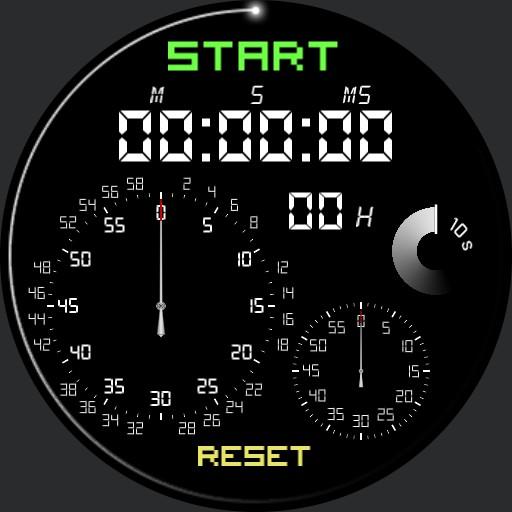 ZnakesGaming Stopwatch