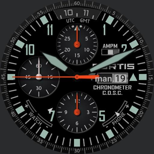 fortis f43 CWL - 2