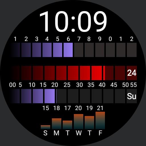 SNORK Digital telemetry 3.0