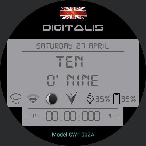 Digitalis Elite