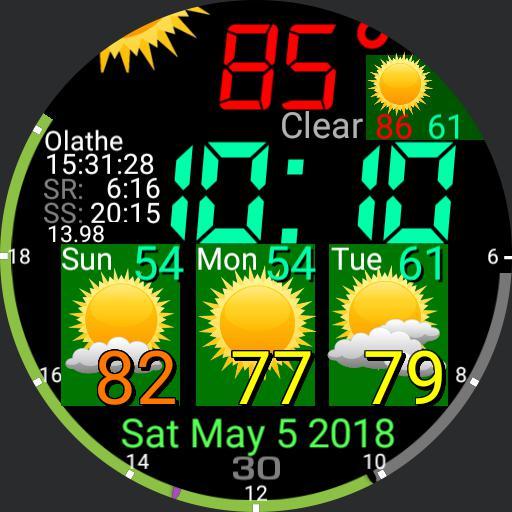 Sun Dial Watch Copy