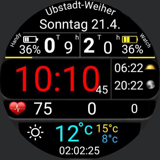 Weather Check - km - 2.6