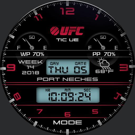 UFC Edition