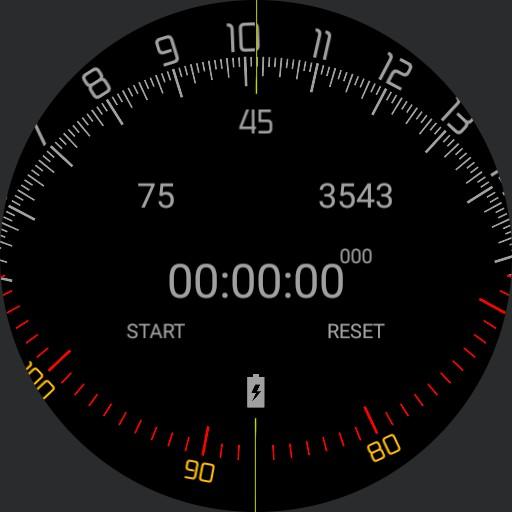 ChronoPower Gauge