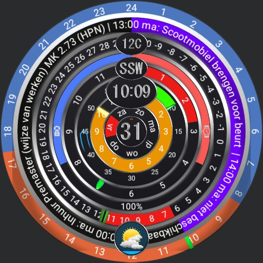Spheres of time and weather HPN