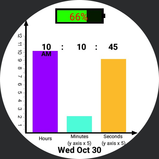 Bar Chart Watch
