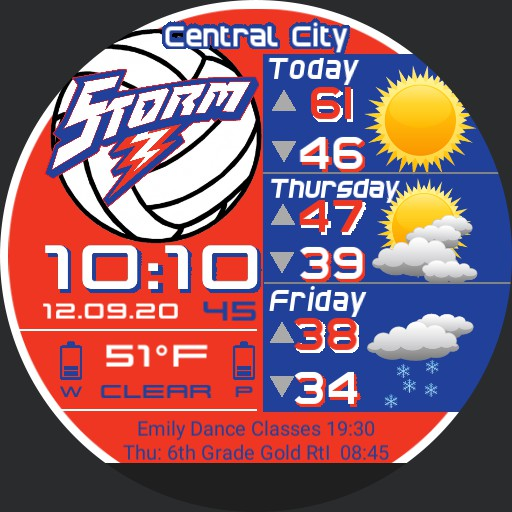 Storm Volleyball Forecast