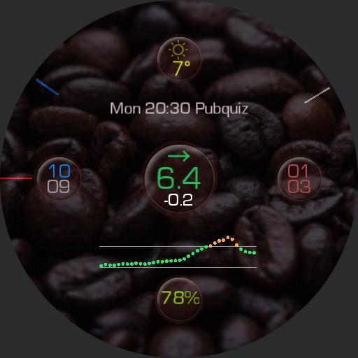 xDrip BG Graph Coffee v2.1