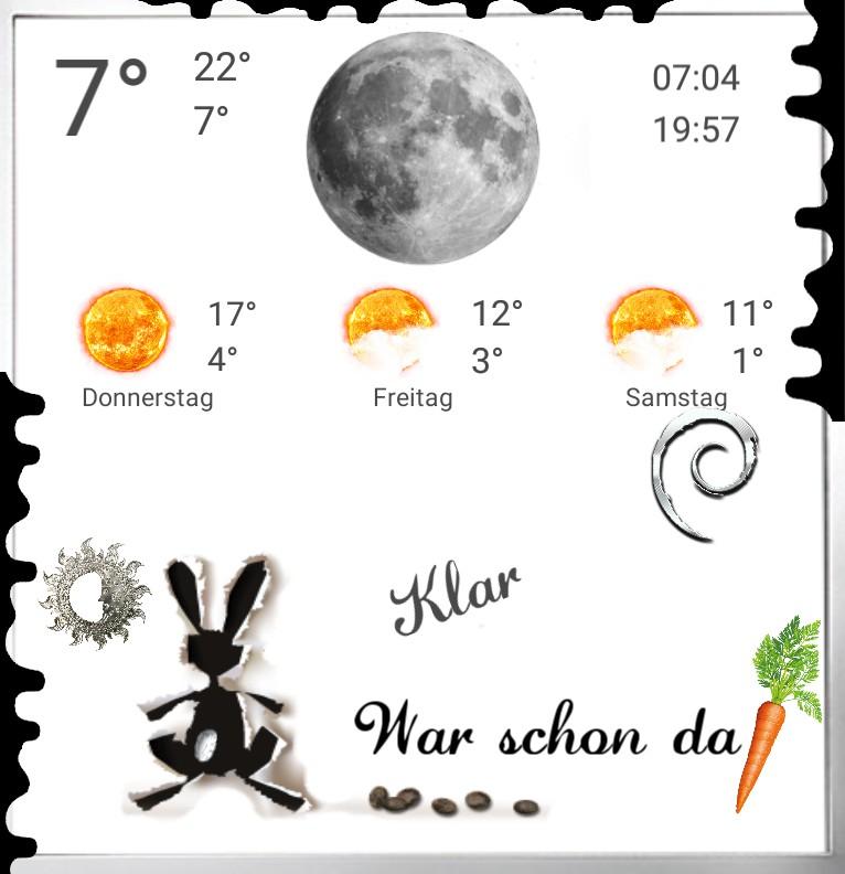 Widget Wetter Serie Ostern Ende