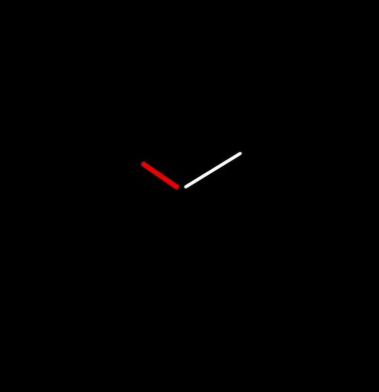 anlg clock