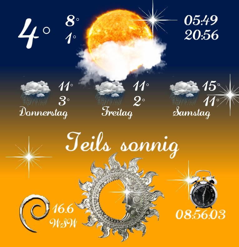 Widget Wetter Sonnenmond