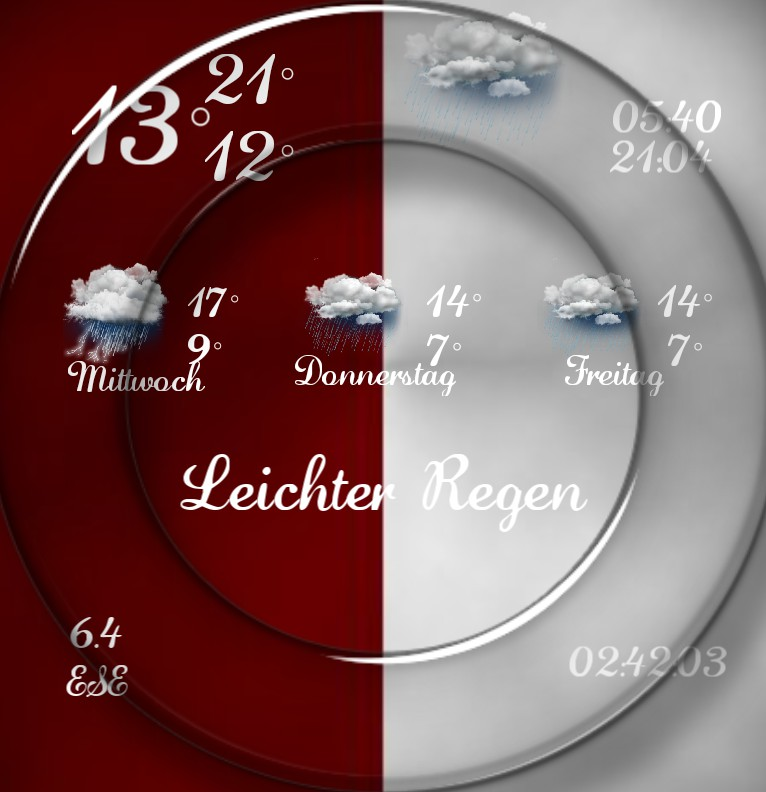 Wetter Face to Face