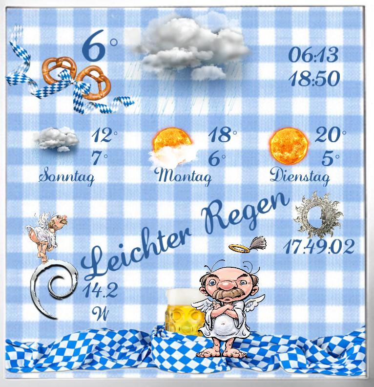 Wetter Oktoberfest