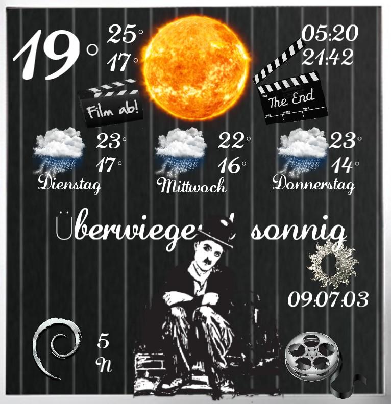 Widget Wetter Charlie Chaplin 1