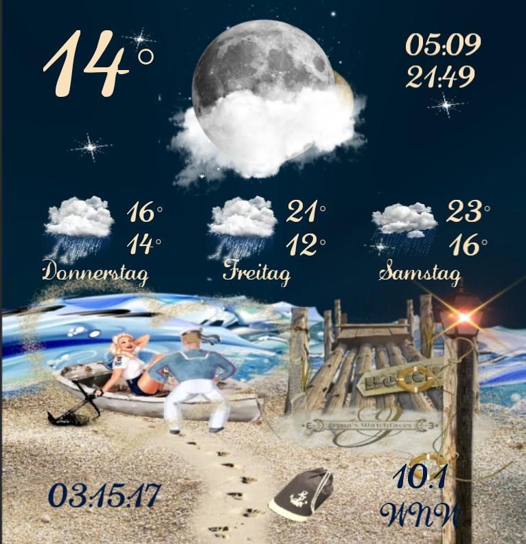 Widget Wetter Kuestenkind 18 Nacht