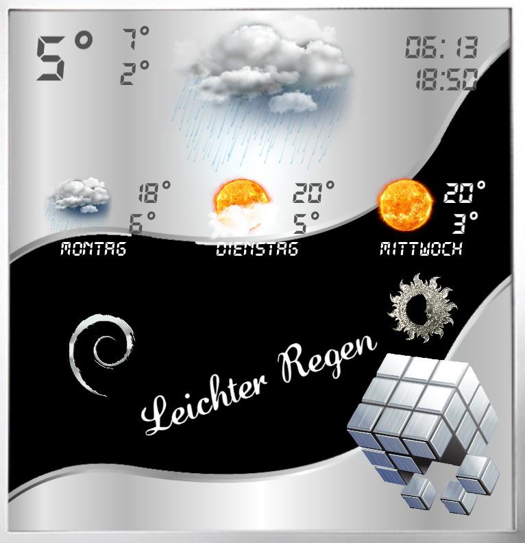 Widget Wetter Cube