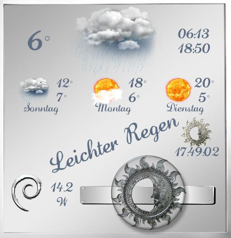 Wetter Design 1465