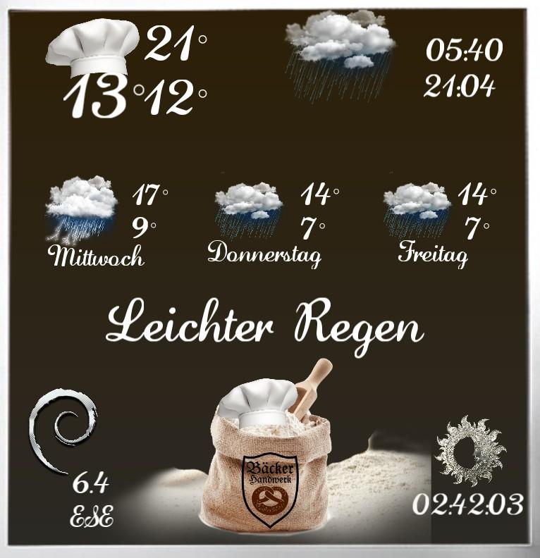 Wetter Mehl Baecker
