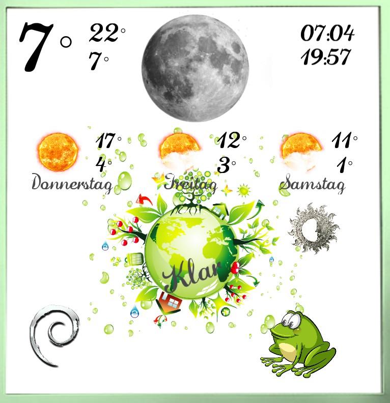 Widget Wetter Greenworld